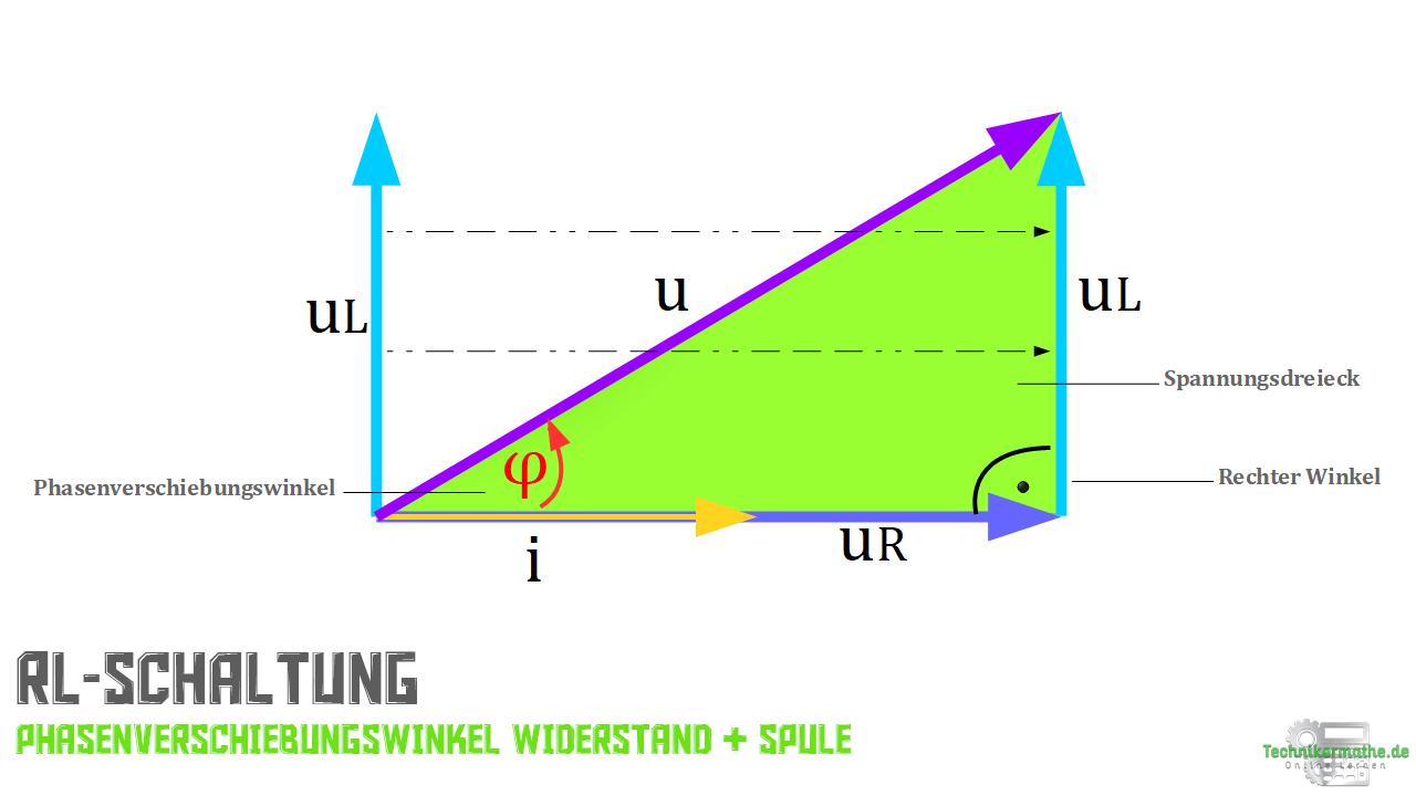 Zeigerdiagramm - RL-Schaltung