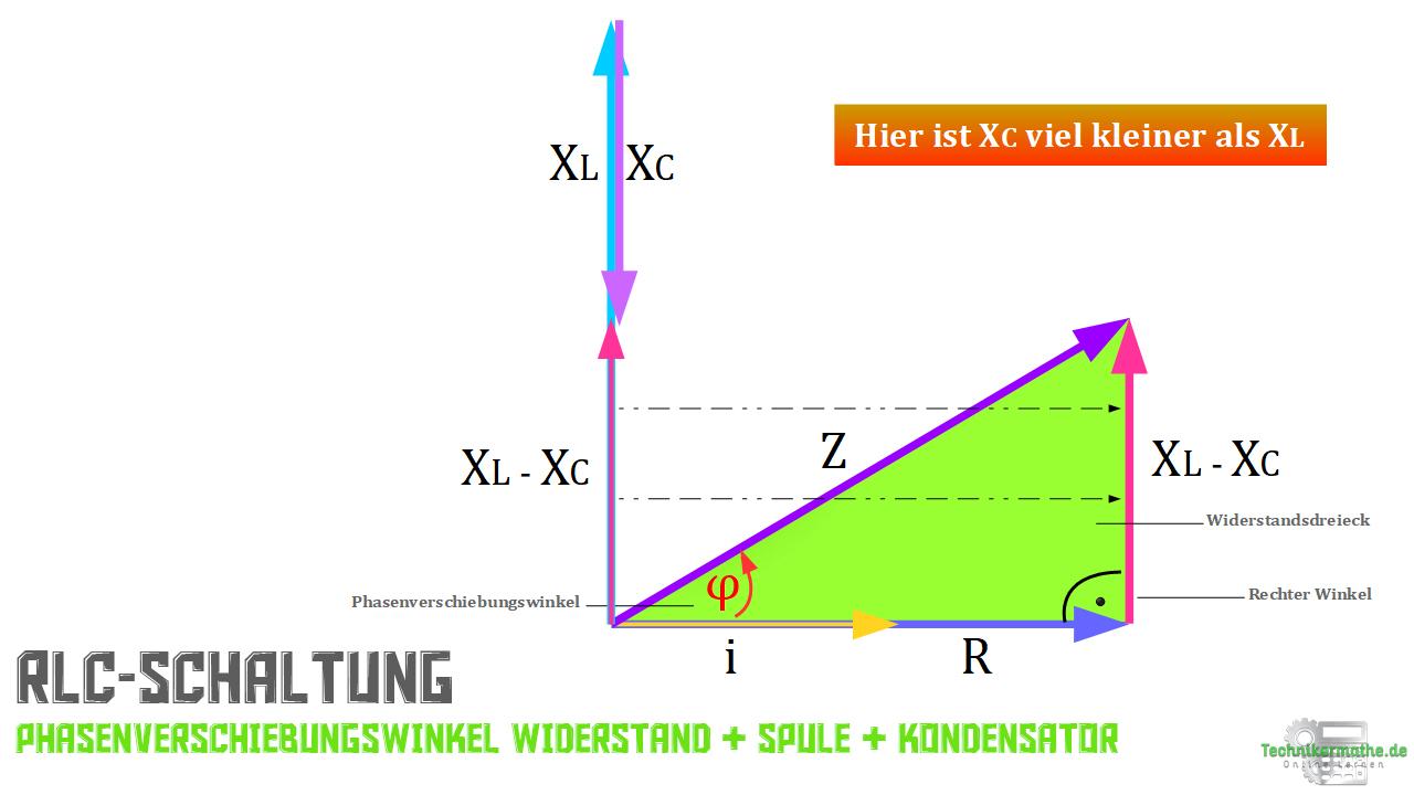 Zeigerdiagramm - RLC-Schaltung