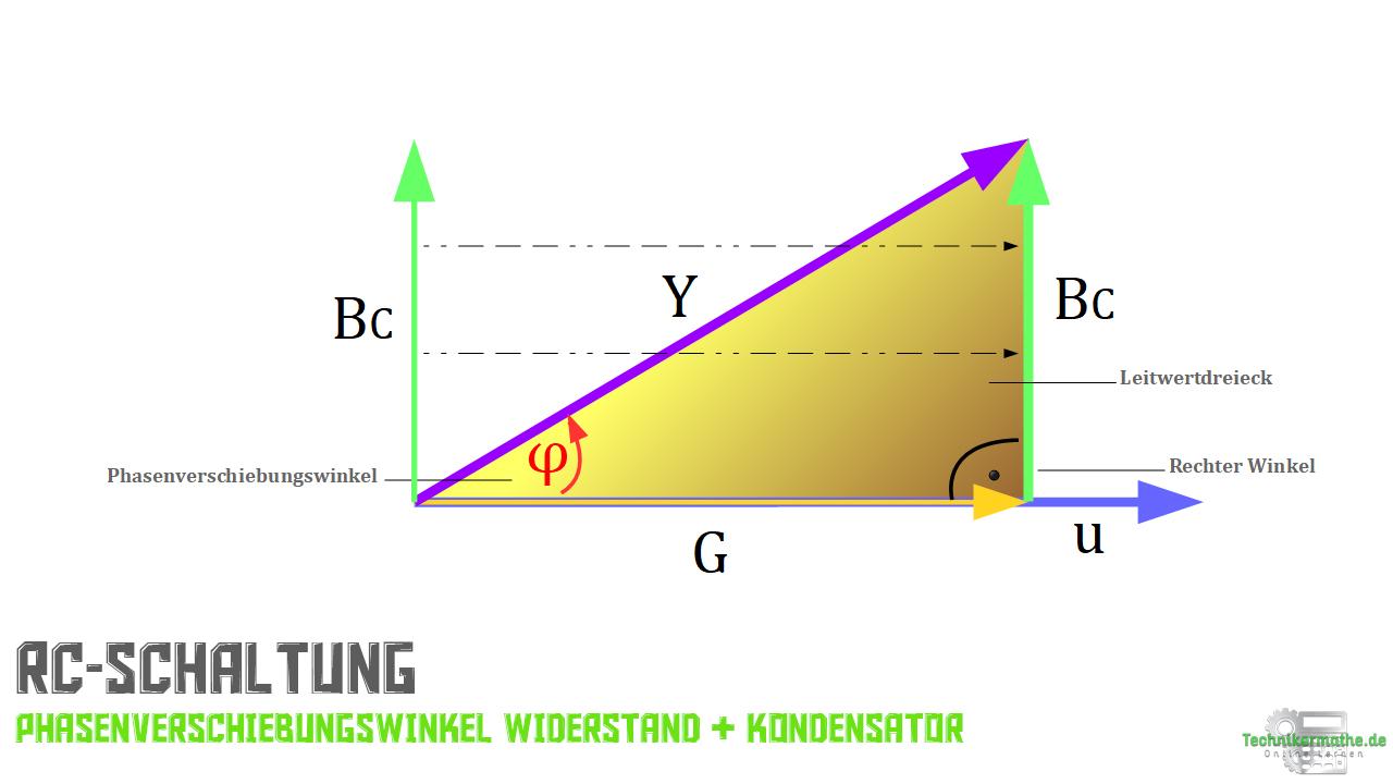 Zeigerdiagramm - RC-Diagramm