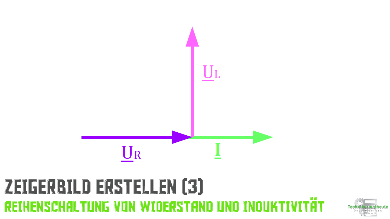 Reihenschaltung von R und L - Spannungszeiger (Induktivität)