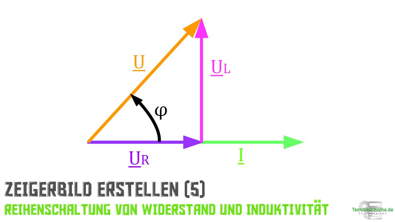 Reihenschaltung von R und L - Phasenverschiebungswinkel