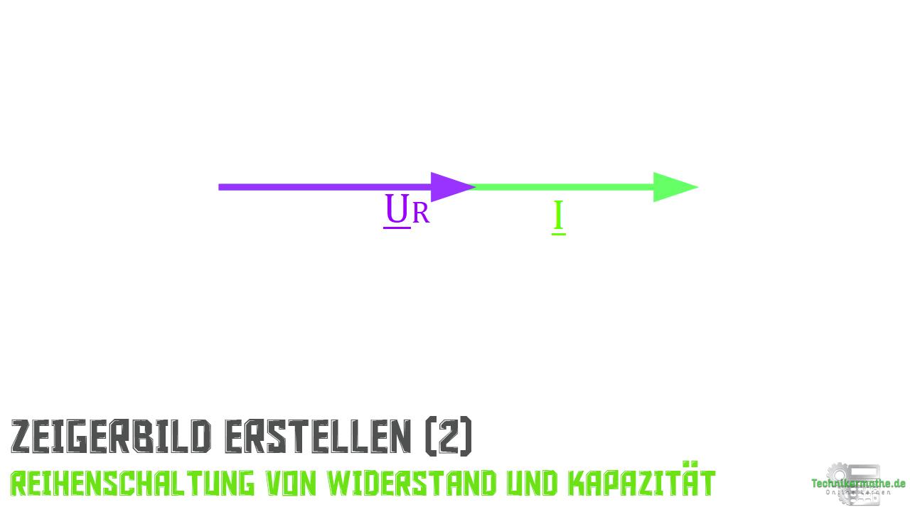 Reihenschaltung von R und C - Spannungszeiger (Widerstand)