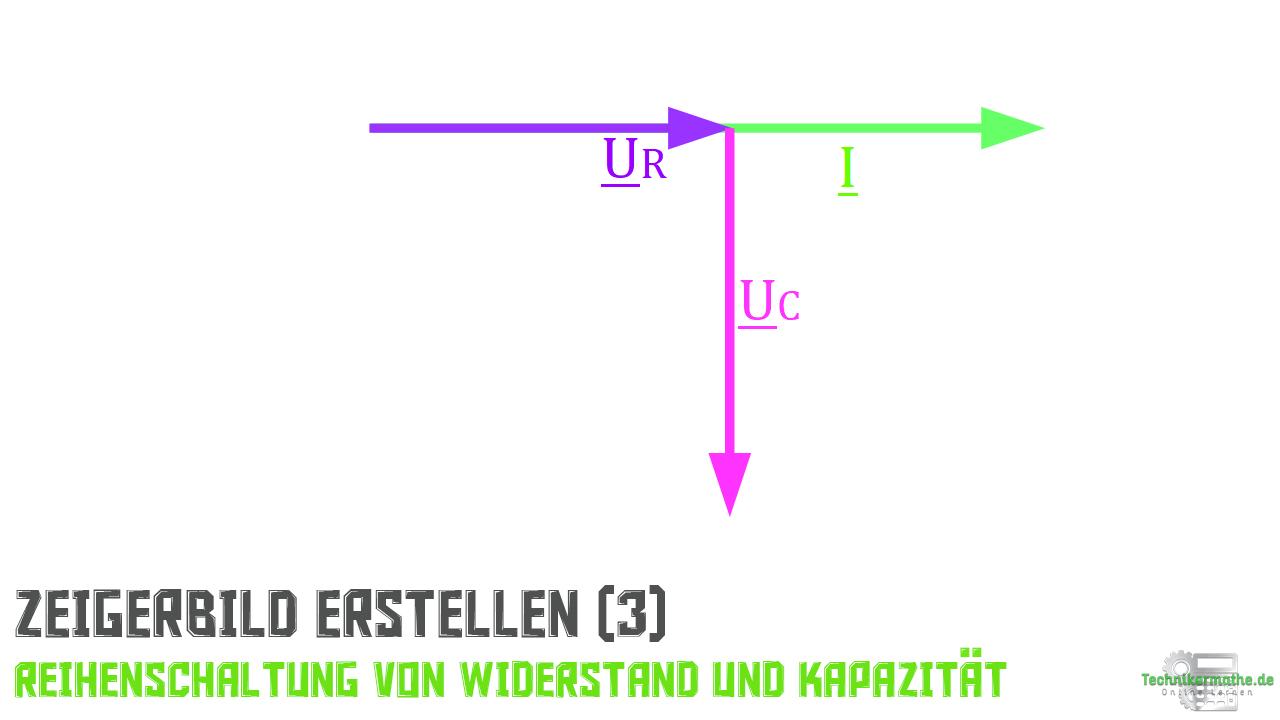 Reihenschaltung von R und C - Spannungszeiger (Kapazität)