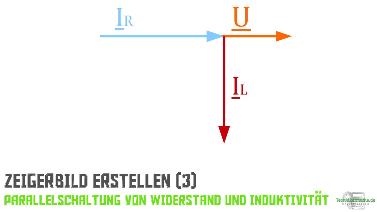 Parallelschaltung von R und L - Stromzeiger (Induktivität))