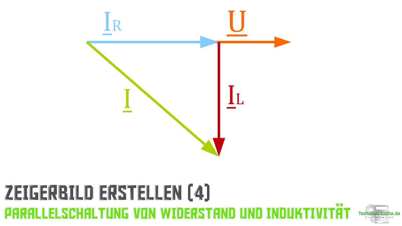 Parallelschaltung von R und L - Stromzeiger (Netzstrom)