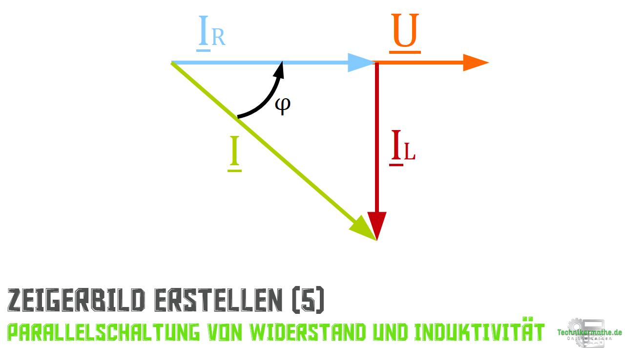 Parallelschaltung von R und L - Phasenverschiebungswinkel