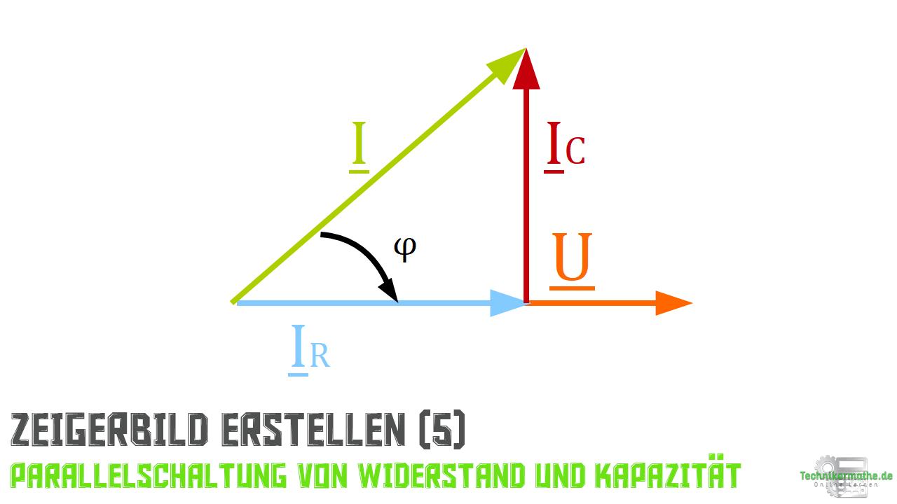Parallelschaltung von R und C - Phasenverschiebungswinkel