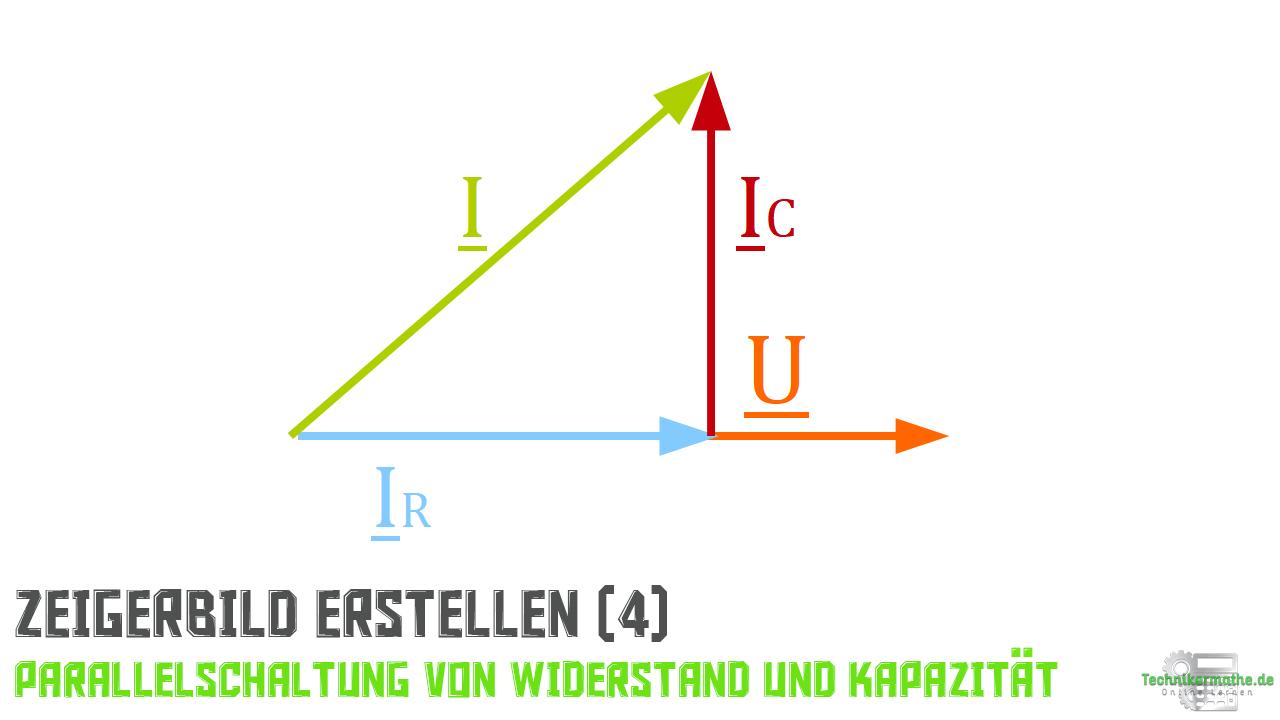 Parallelschaltung von R und C - Stromzeiger (Netzstrom)