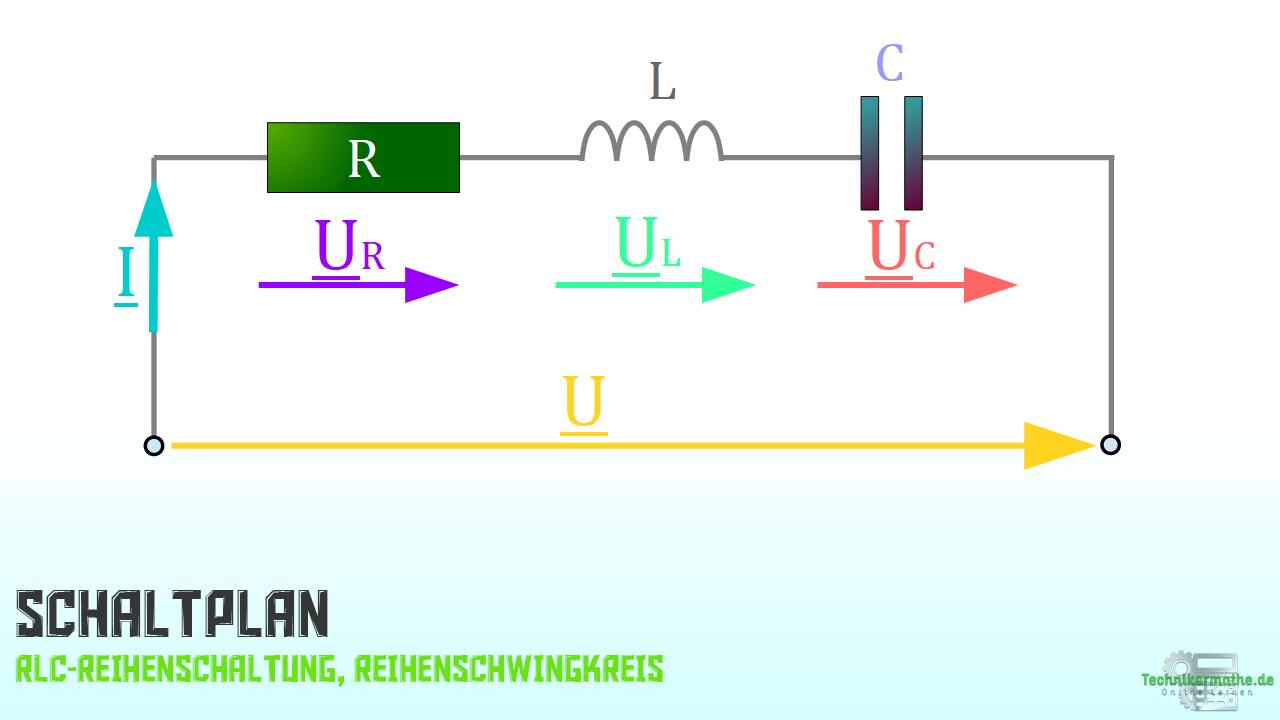 Reihenschwingkreis - RLC-Reihenschaltung