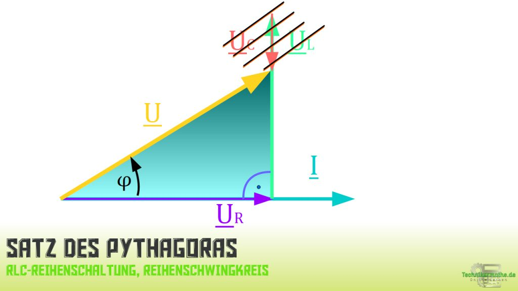 Reihenschwingkreis - Satz des Pythagoras