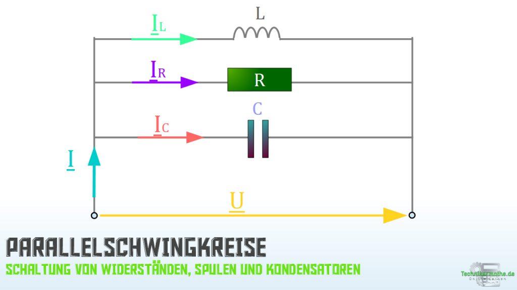 Parallelschwingkreis - RLC-Parallelschaltung