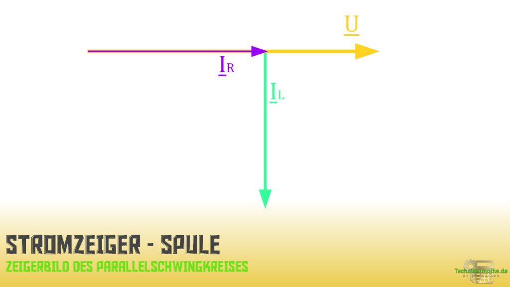 Parallelschwingkreis - Stromzeiger - Spule