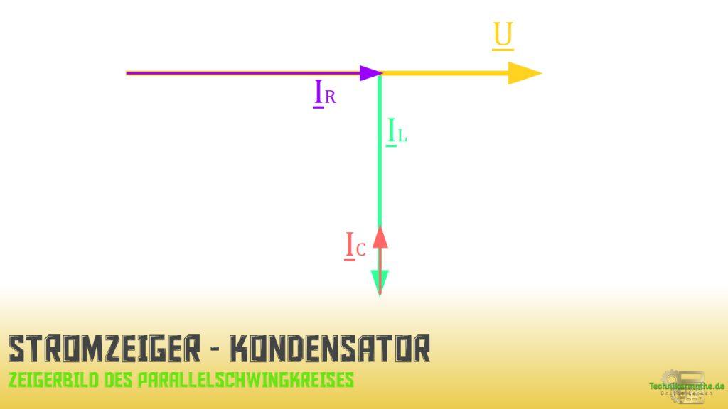 Parallelschwingkreis - Stromzeiger - Kondensator