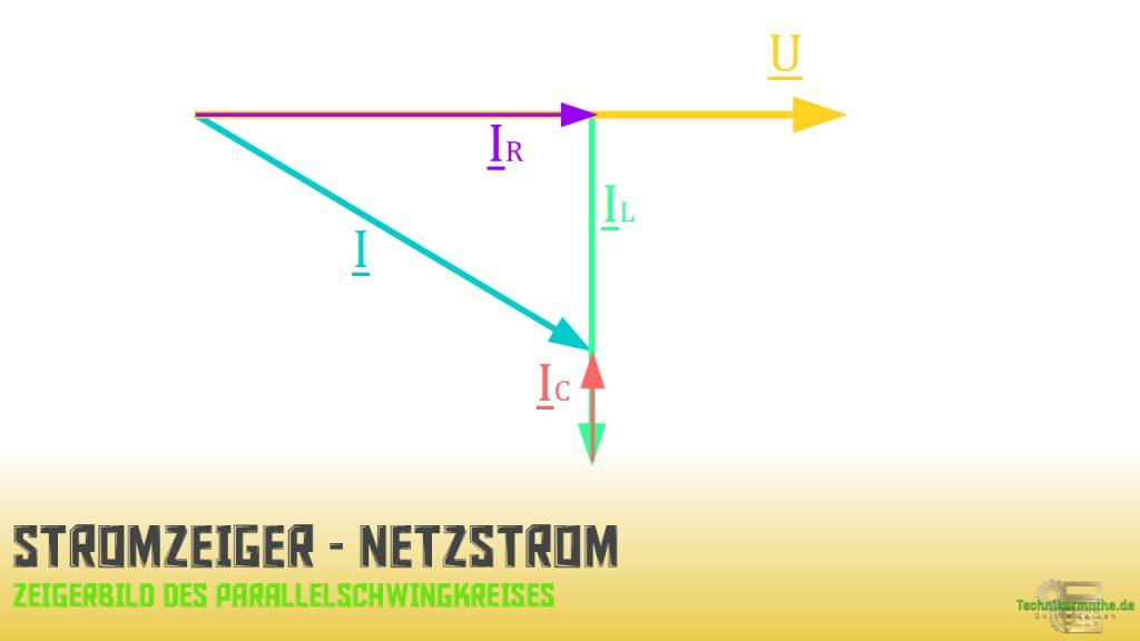 Parallelschwingkreis - Netzstrom