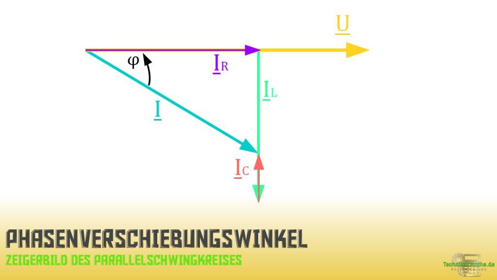 Parallelschwingkreis - Phasenverschiebungswinkel