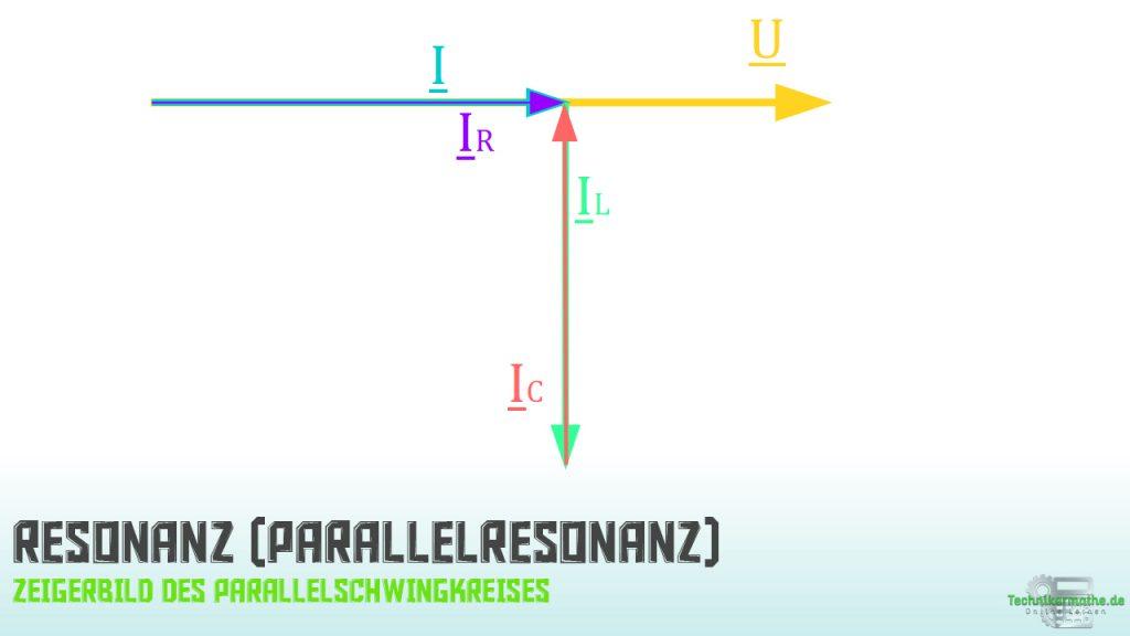 Parallelresonanz - Schwingkreis