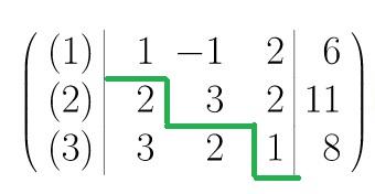 Beispiel zum Gauß Algorithmus