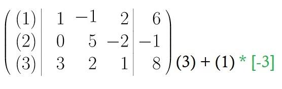 Gauß Algorithmus