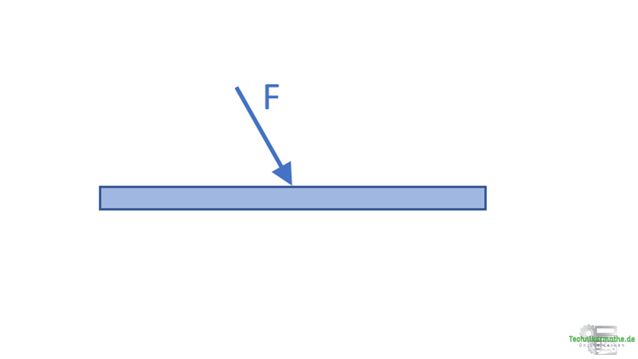 grafisches Kräftegleichgewicht, Beispiel