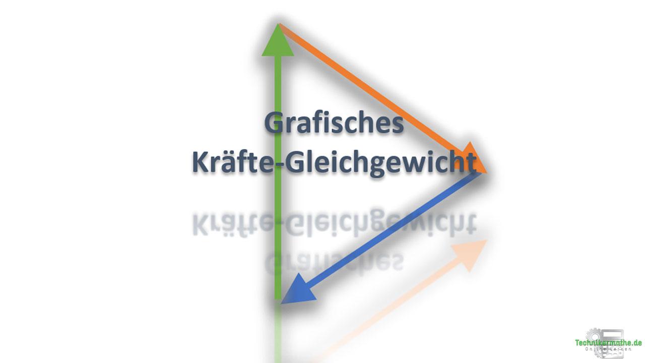 Grafisches Kräftegleichgewicht