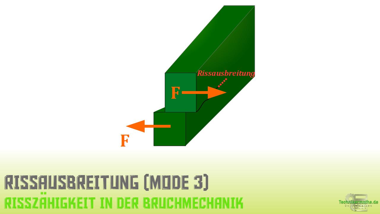 Kompakt-Zugversuch, Rissausbreitung Mode 3