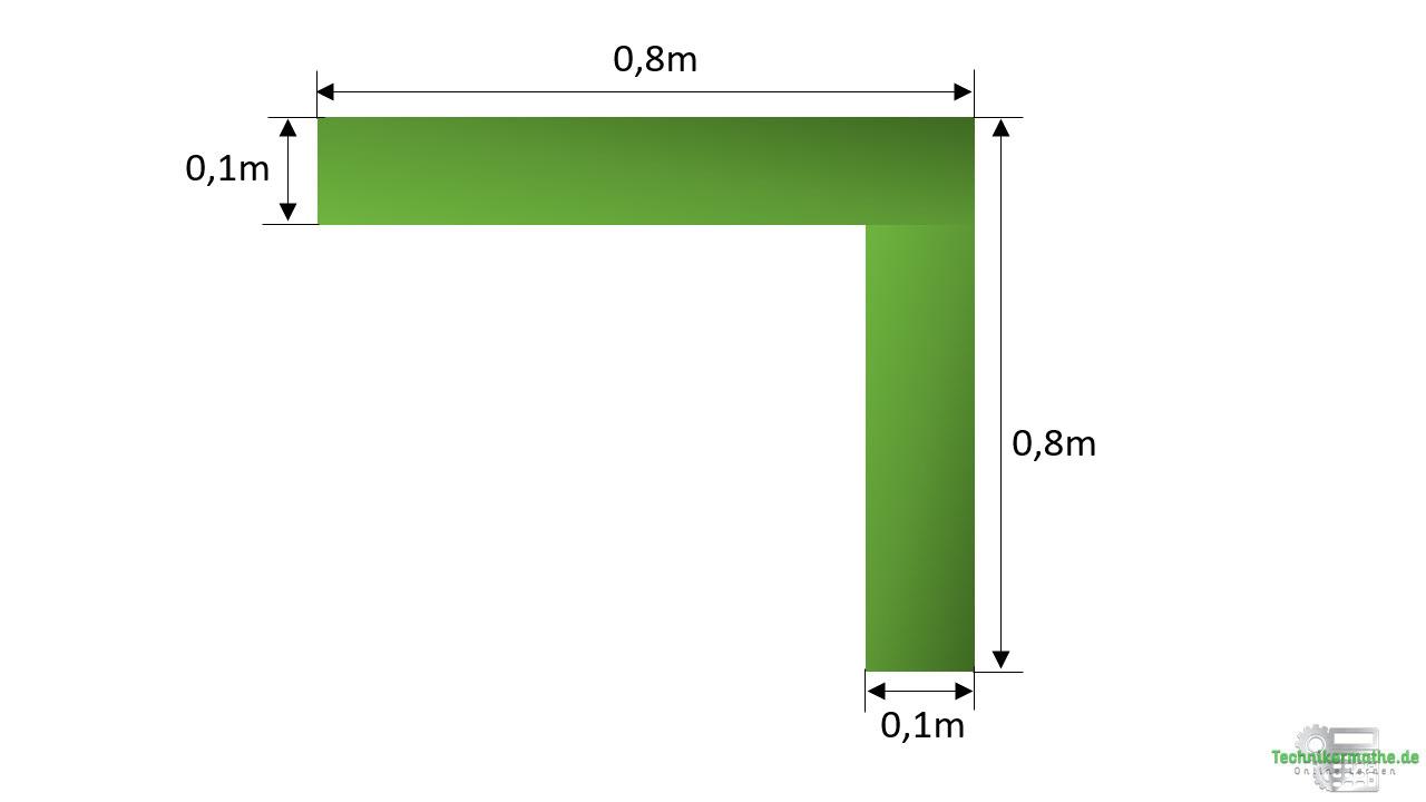 Beispiel: Flächenschwerpunkt bestimmen, Nachhilfe Statik