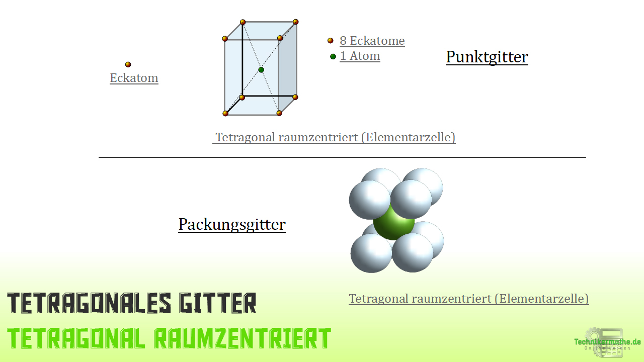 Tetragonal innenzentriertes Gitter