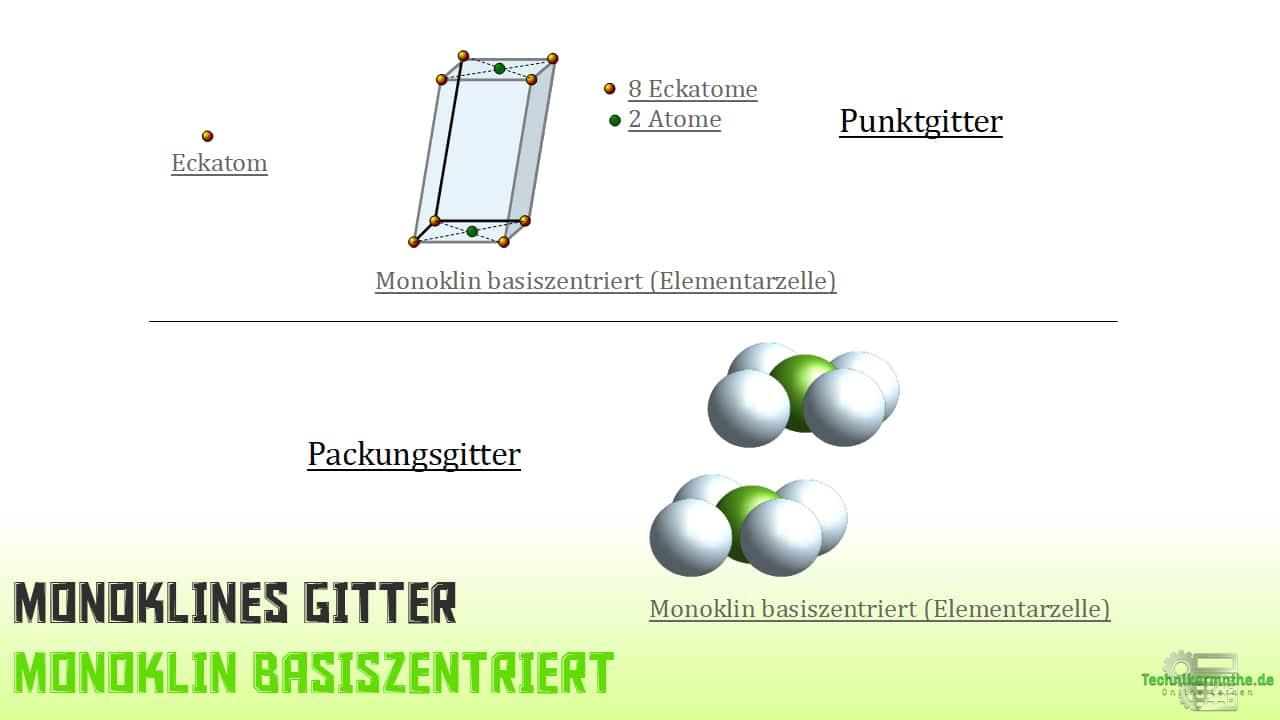 Basiszentriertes Monoklines Gitter