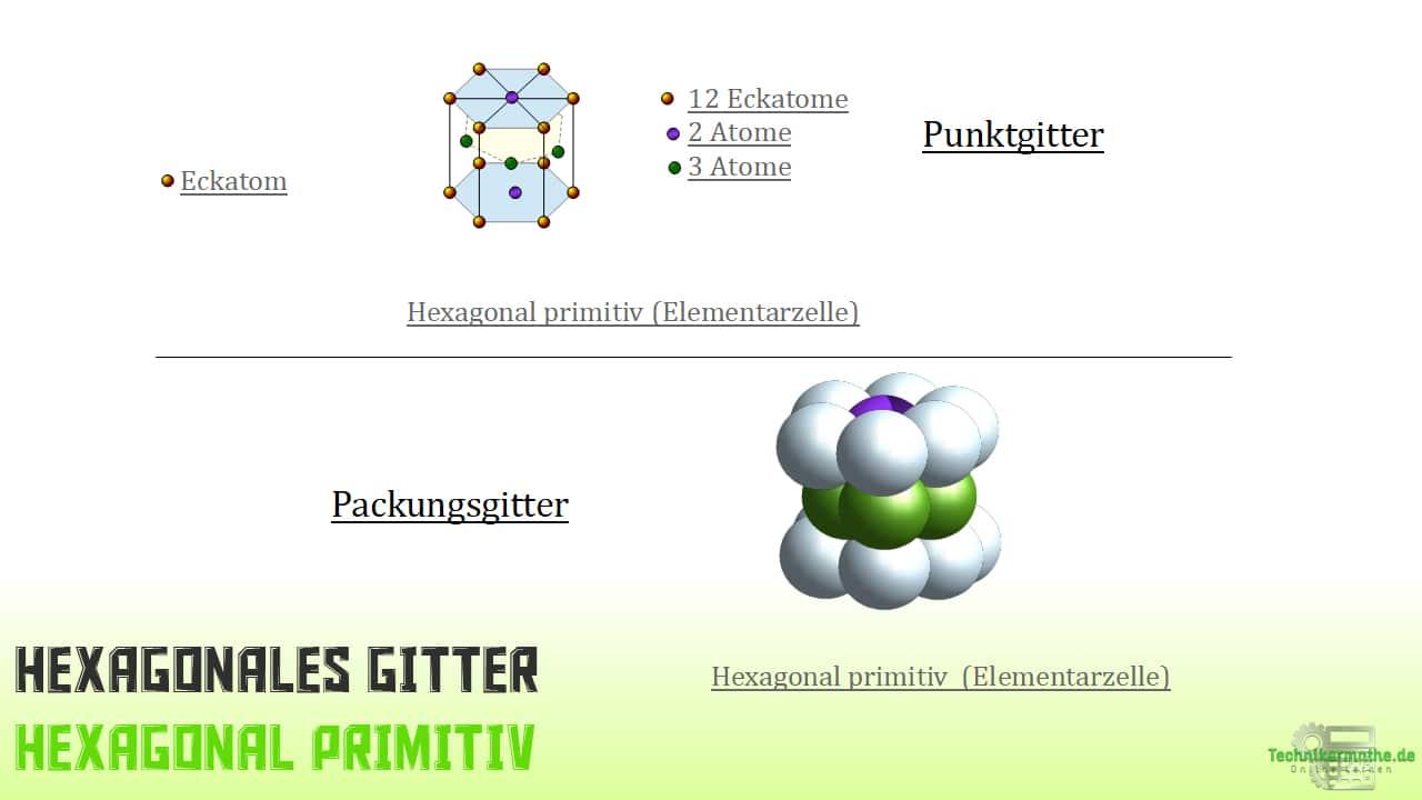 Hexagonales Gitter