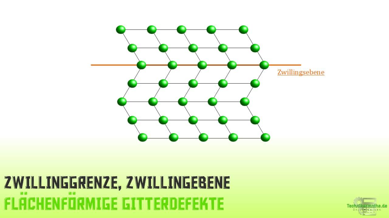 flächenförmiger Gitterdefekt - Zwillingsgrenze