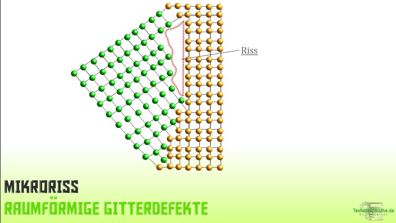 Raumförmige Gitterdefekte - Mikroriss