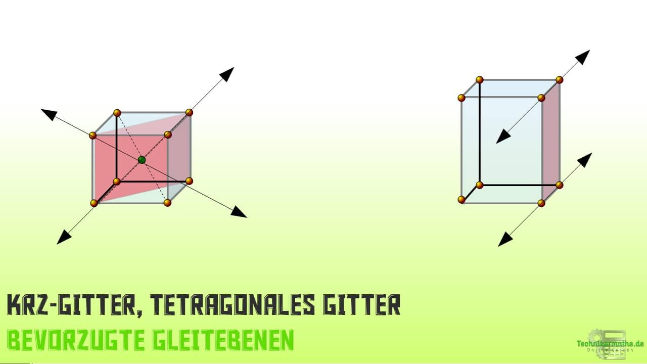 Plastische Verformbarkeit - KRZ-Gitter, tetragonales Gitter