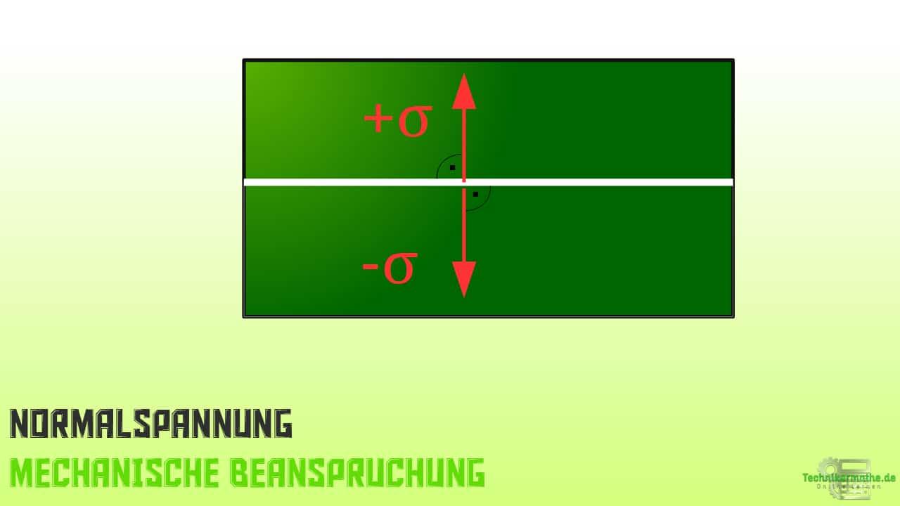 Mechanische Beanspruchung - Normalspannung