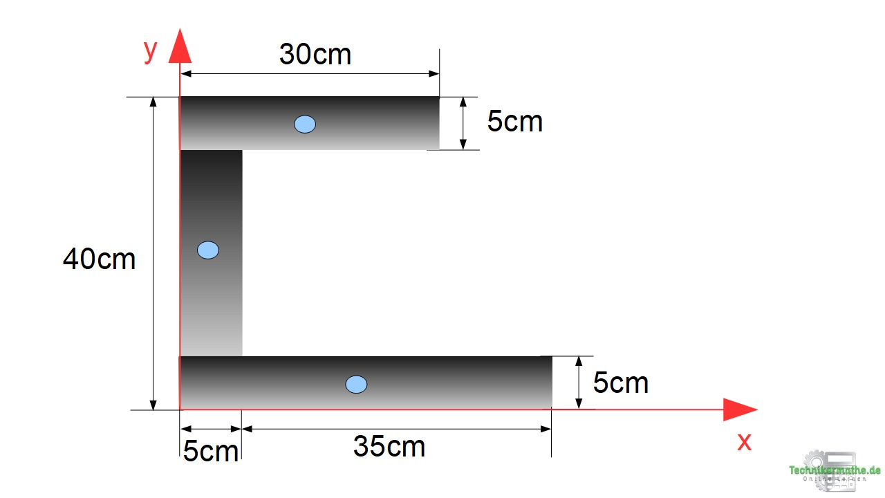 Flächenschwerpunkt grafisch bestimmen, Prüfungsvorbereitung Techniker