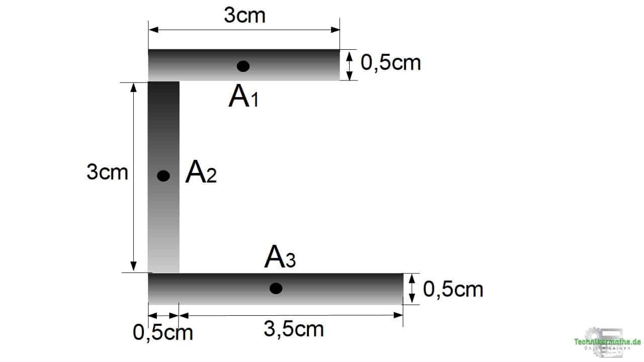 Schwerpunkt grafisch bestimmen, Nachhilfe Statik