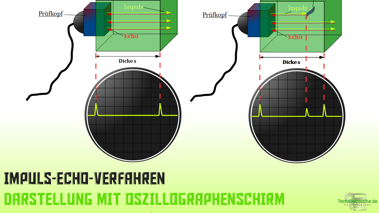 Impuls-Echo-Verfahren - Oszillographenschirm