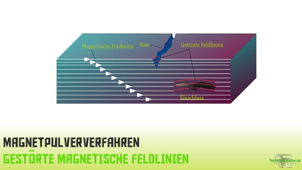 Magnetpulververfahren - Gestörte Feldlinien