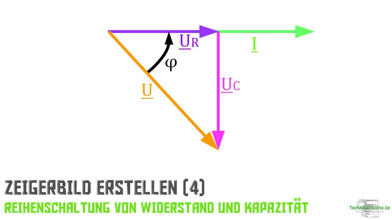 Reihenschaltung von R und C - Phasenverschiebungswinkel
