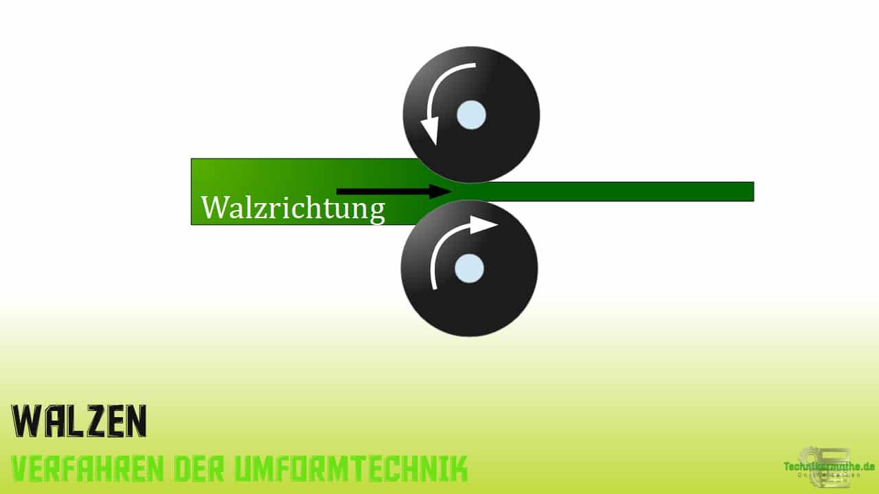 Walzen - Verfahren der Umformtechnik