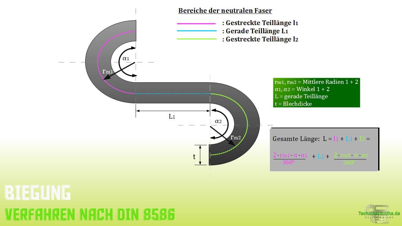 Biegung - Berechnung der gestreckten Länge
