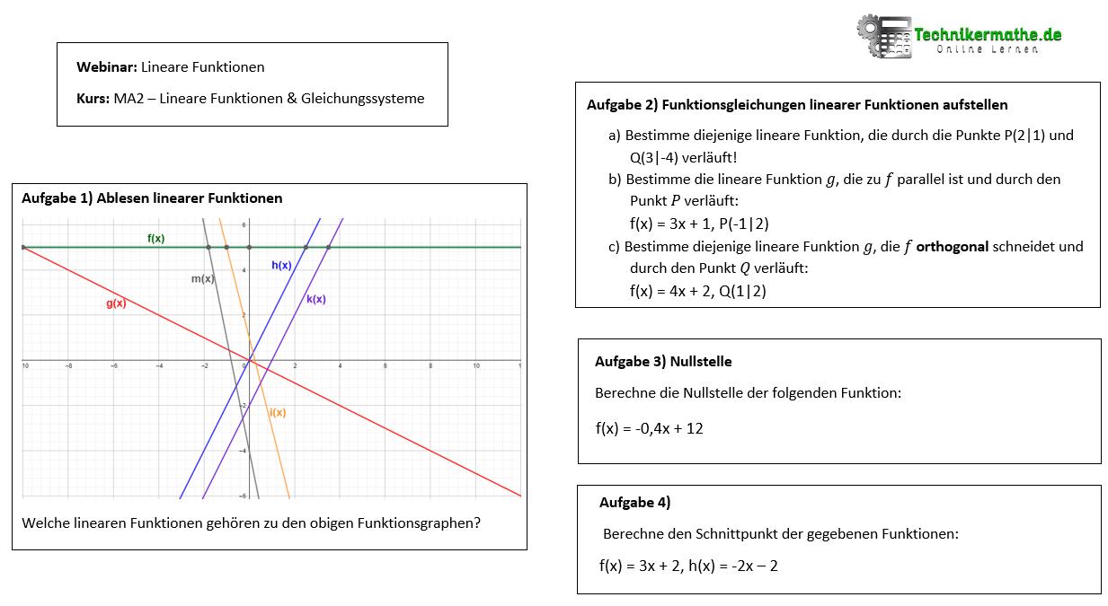 lineare Funktionen, Nachhilfe
